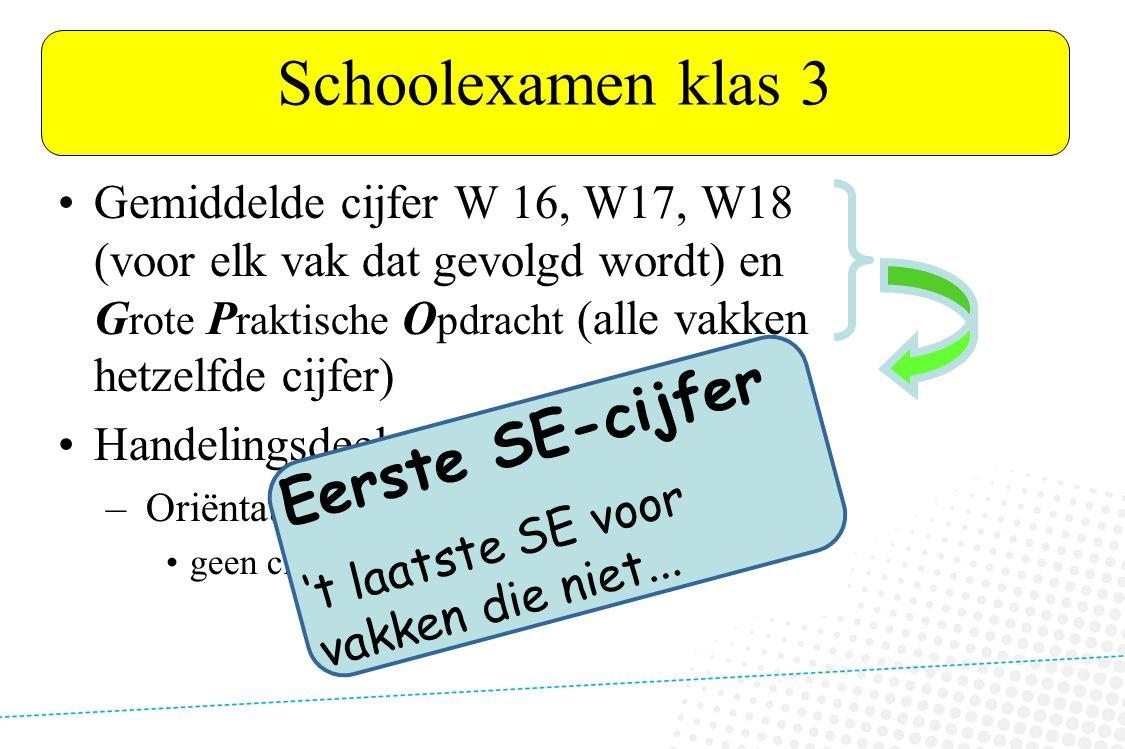 Schoolexamen klas 3 Eerste SE-cijfer