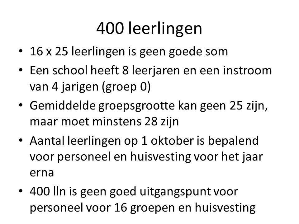 400 leerlingen 16 x 25 leerlingen is geen goede som