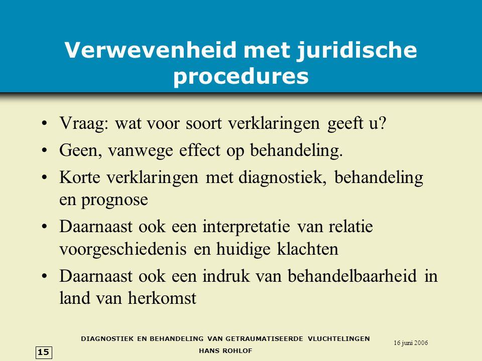 Verwevenheid met juridische procedures