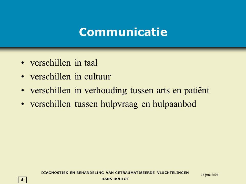 Communicatie verschillen in taal verschillen in cultuur