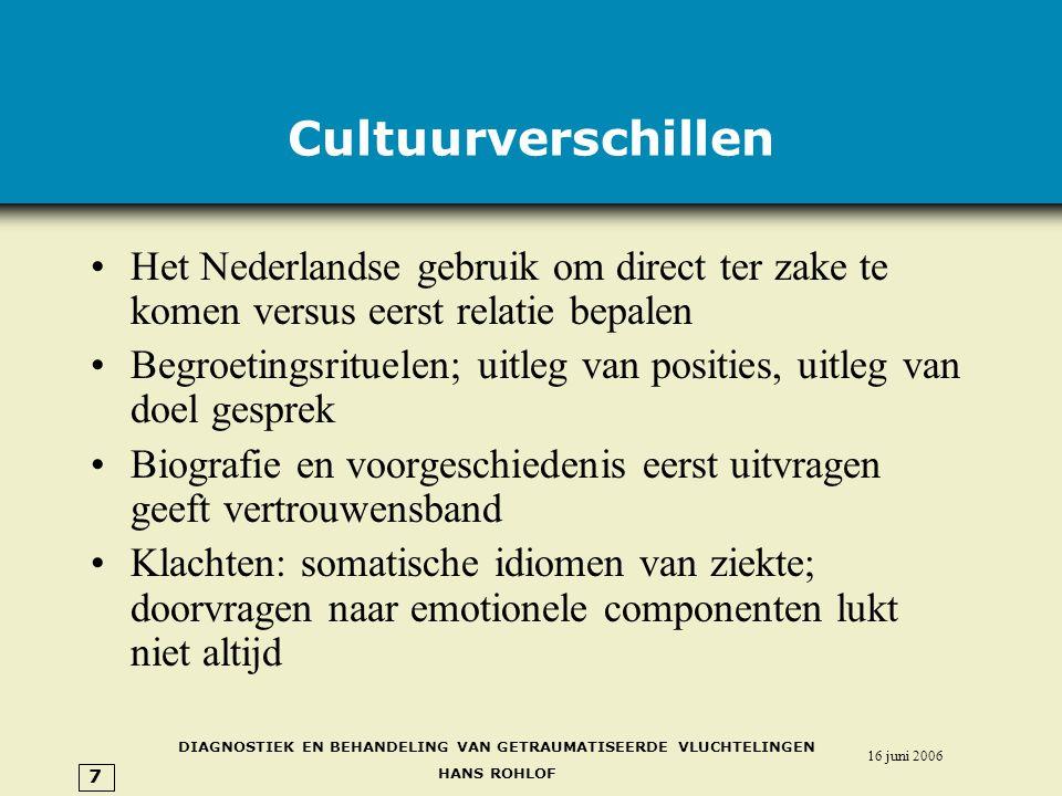 Cultuurverschillen Het Nederlandse gebruik om direct ter zake te komen versus eerst relatie bepalen.
