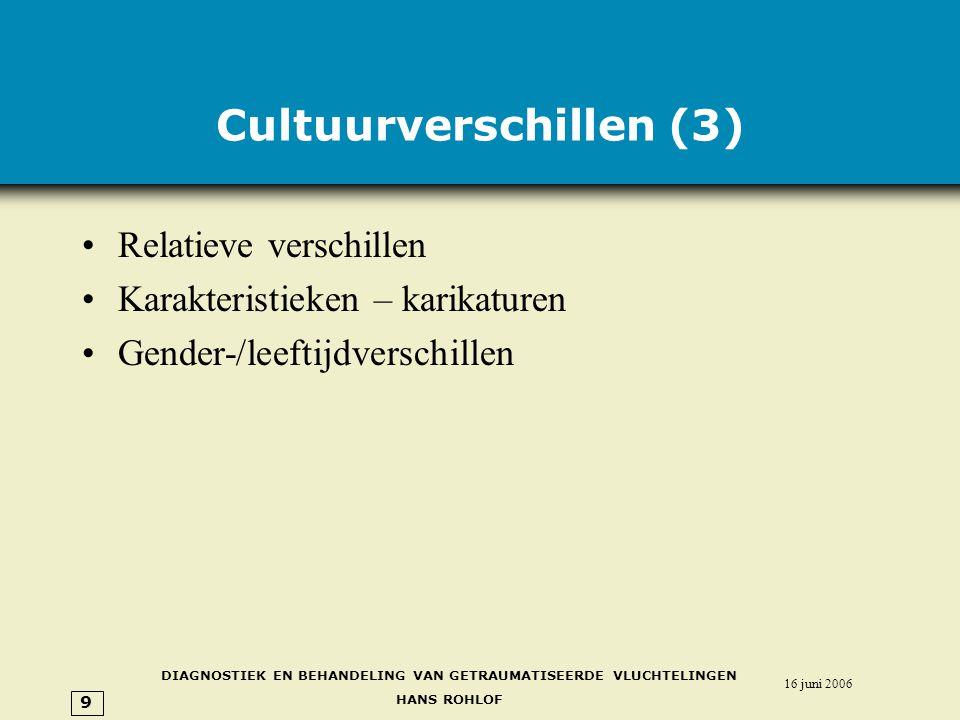 Cultuurverschillen (3)