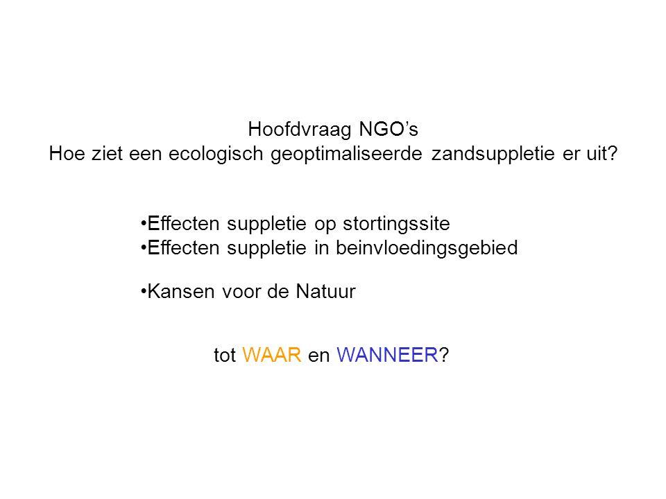 Hoe ziet een ecologisch geoptimaliseerde zandsuppletie er uit