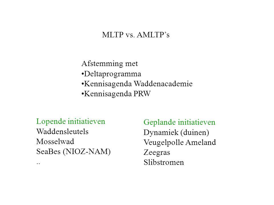 MLTP vs. AMLTP's Afstemming met. Deltaprogramma. Kennisagenda Waddenacademie. Kennisagenda PRW. Lopende initiatieven.