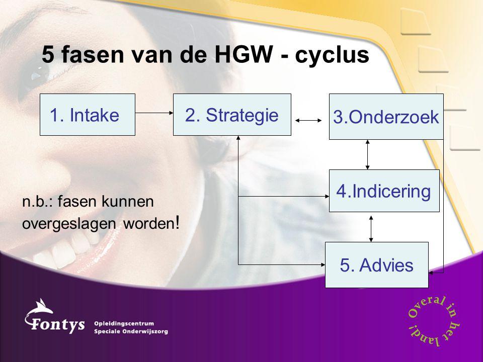 5 fasen van de HGW - cyclus