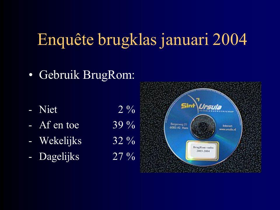 Enquête brugklas januari 2004