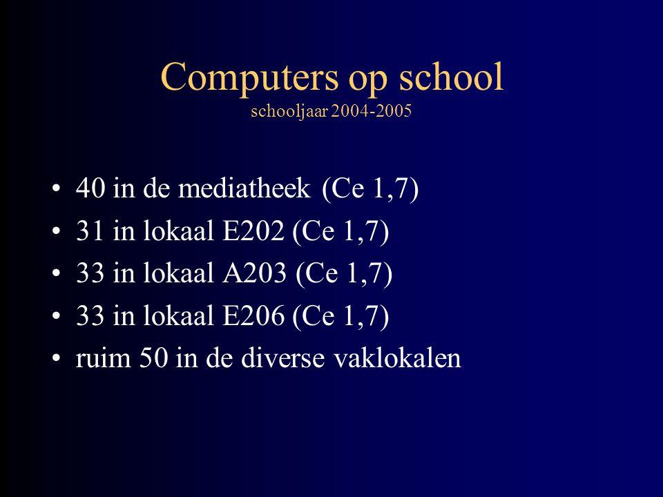 Computers op school schooljaar 2004-2005