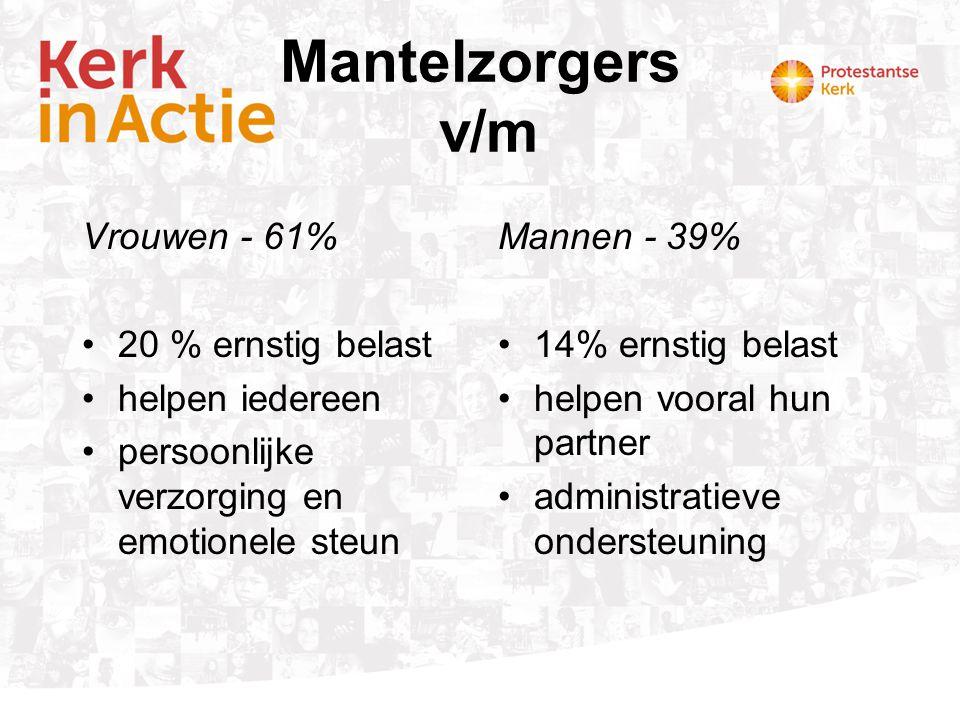 Mantelzorgers v/m Vrouwen - 61% 20 % ernstig belast helpen iedereen