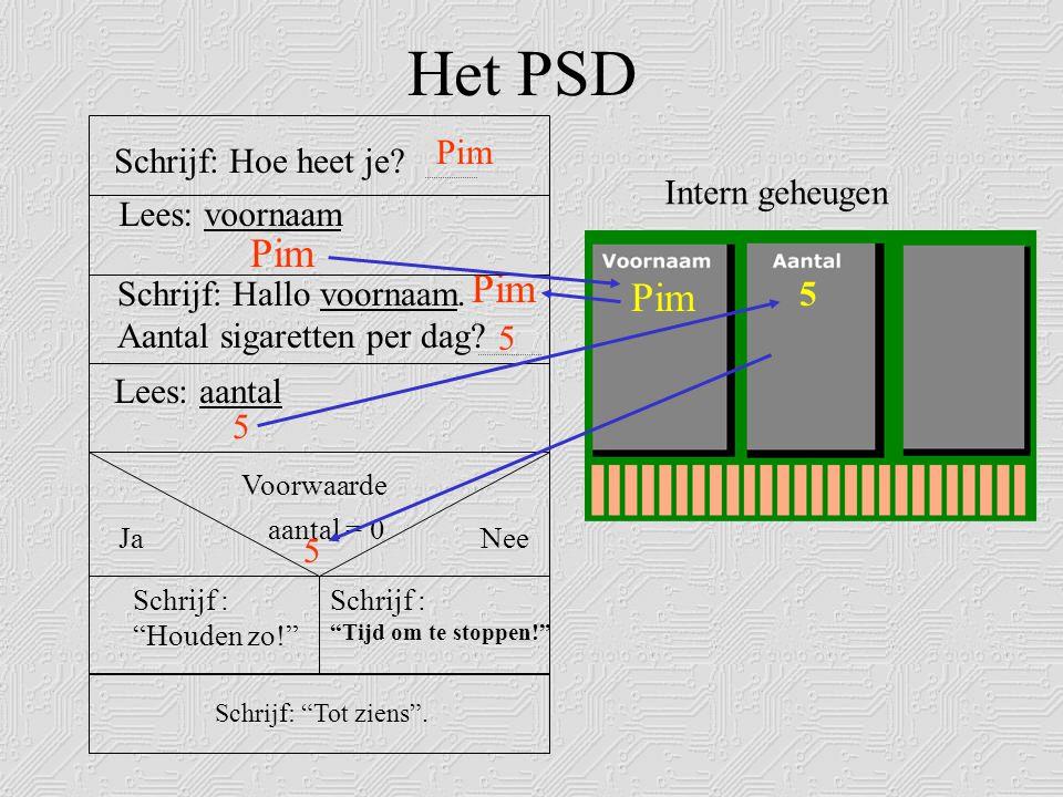 Het PSD Pim Pim Pim Pim Schrijf: Hoe heet je Intern geheugen
