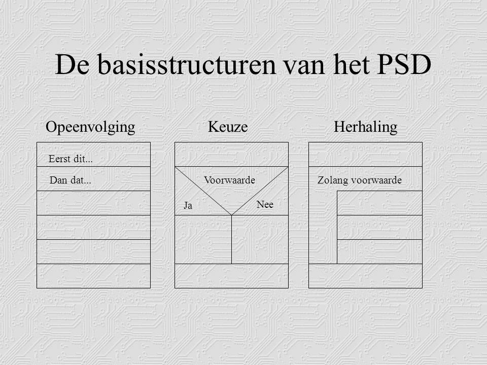 De basisstructuren van het PSD