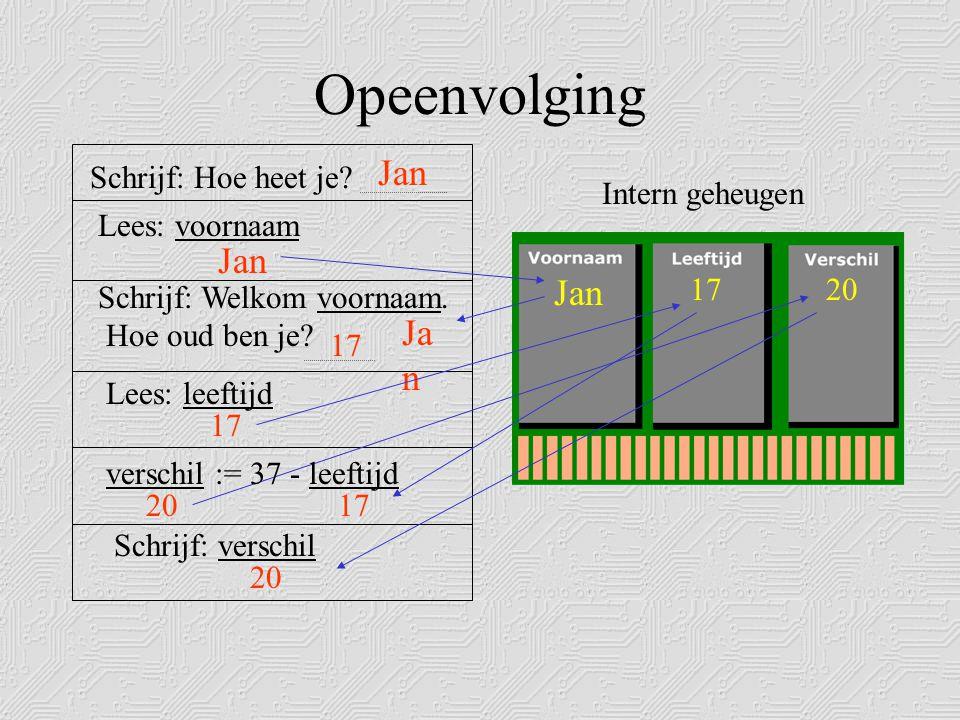 Opeenvolging Jan Jan Jan Jan Schrijf: Hoe heet je Intern geheugen