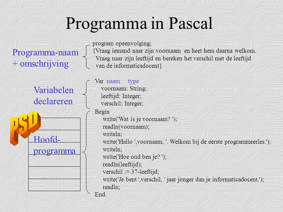 Programma in Pascal PSD Programma-naam + omschrijving