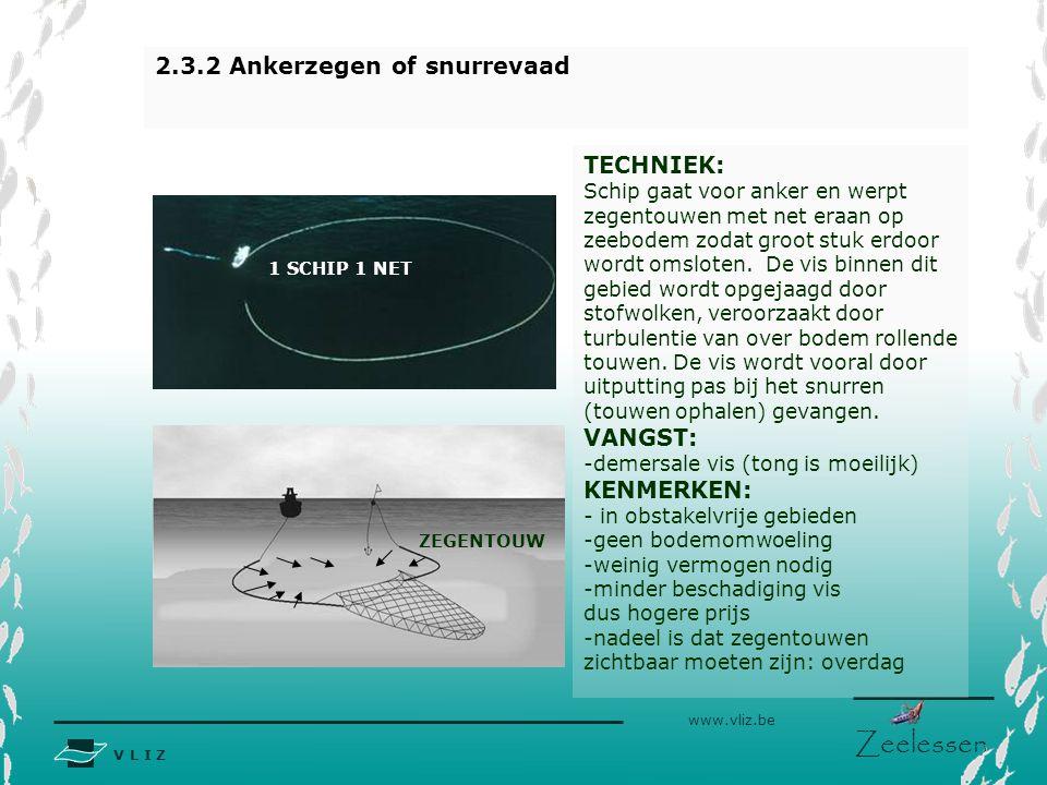 2.3.2 Ankerzegen of snurrevaad
