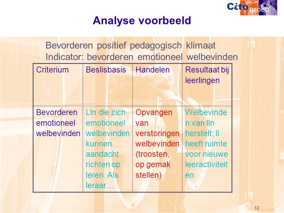 Analyse voorbeeld Bevorderen positief pedagogisch klimaat