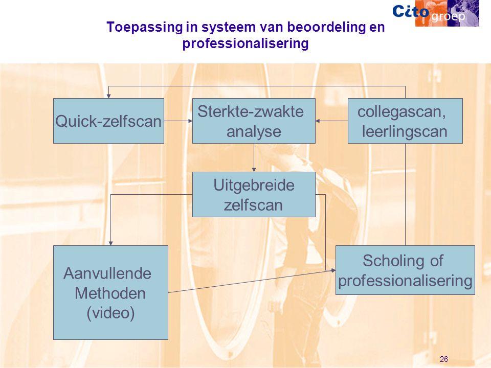 Toepassing in systeem van beoordeling en professionalisering