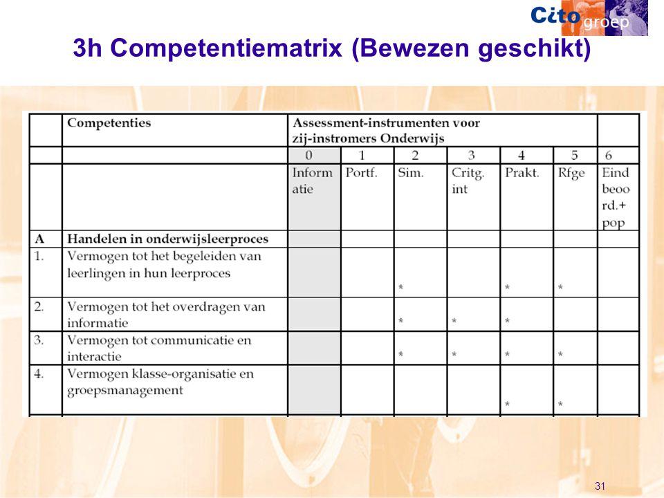 3h Competentiematrix (Bewezen geschikt)