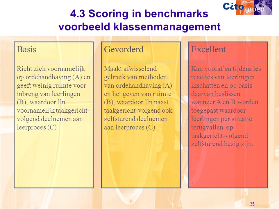 4.3 Scoring in benchmarks voorbeeld klassenmanagement
