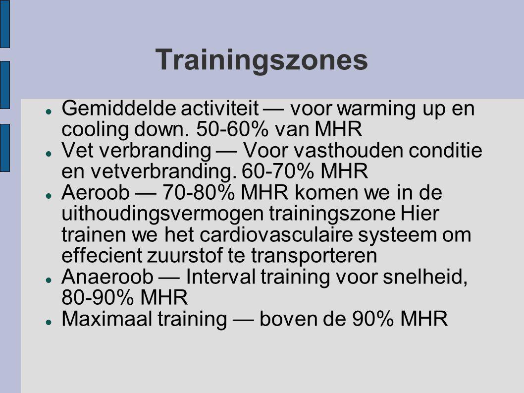 Trainingszones Gemiddelde activiteit — voor warming up en cooling down. 50-60% van MHR.