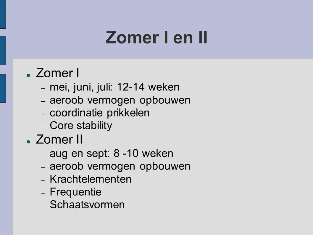 Zomer I en II Zomer I Zomer II mei, juni, juli: 12-14 weken
