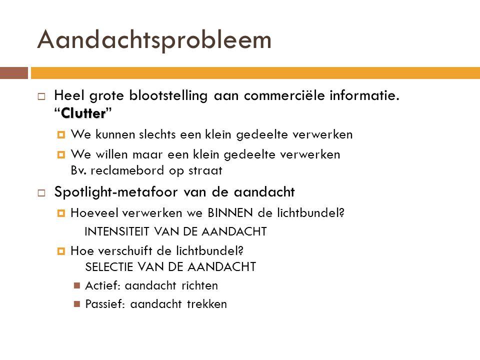 Aandachtsprobleem Heel grote blootstelling aan commerciële informatie. Clutter We kunnen slechts een klein gedeelte verwerken.
