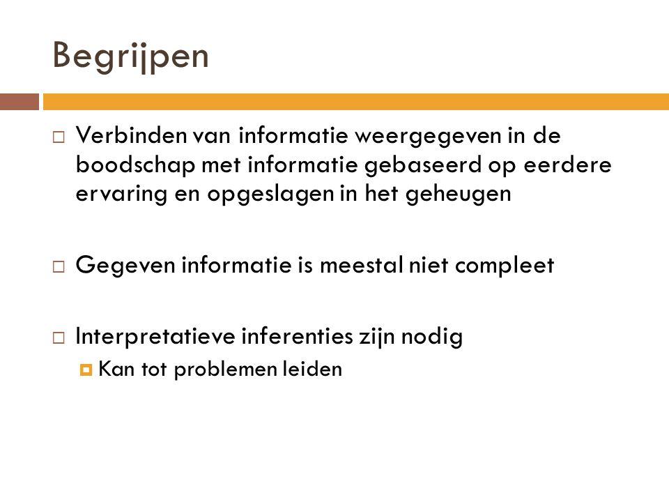 Begrijpen Verbinden van informatie weergegeven in de boodschap met informatie gebaseerd op eerdere ervaring en opgeslagen in het geheugen.