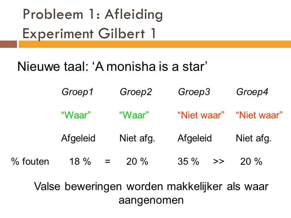 Probleem 1: Afleiding Experiment Gilbert 1