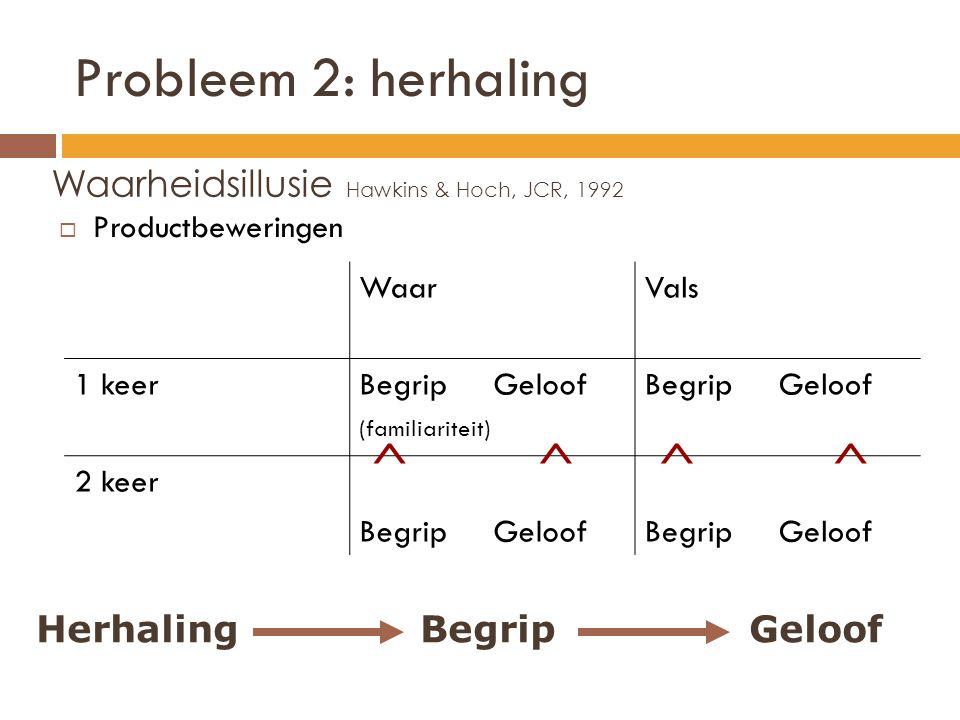 Probleem 2: herhaling ^ ^ ^ ^