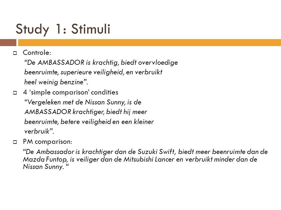 Study 1: Stimuli Controle: