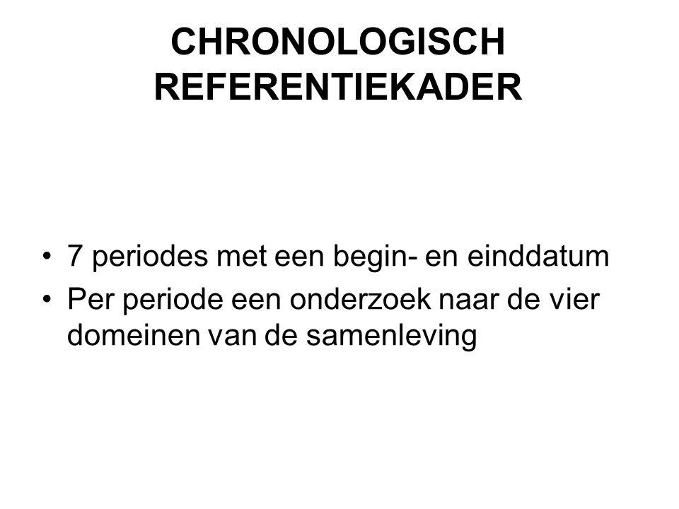 CHRONOLOGISCH REFERENTIEKADER