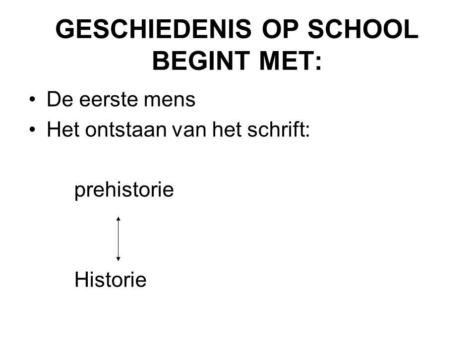 GESCHIEDENIS OP SCHOOL BEGINT MET:
