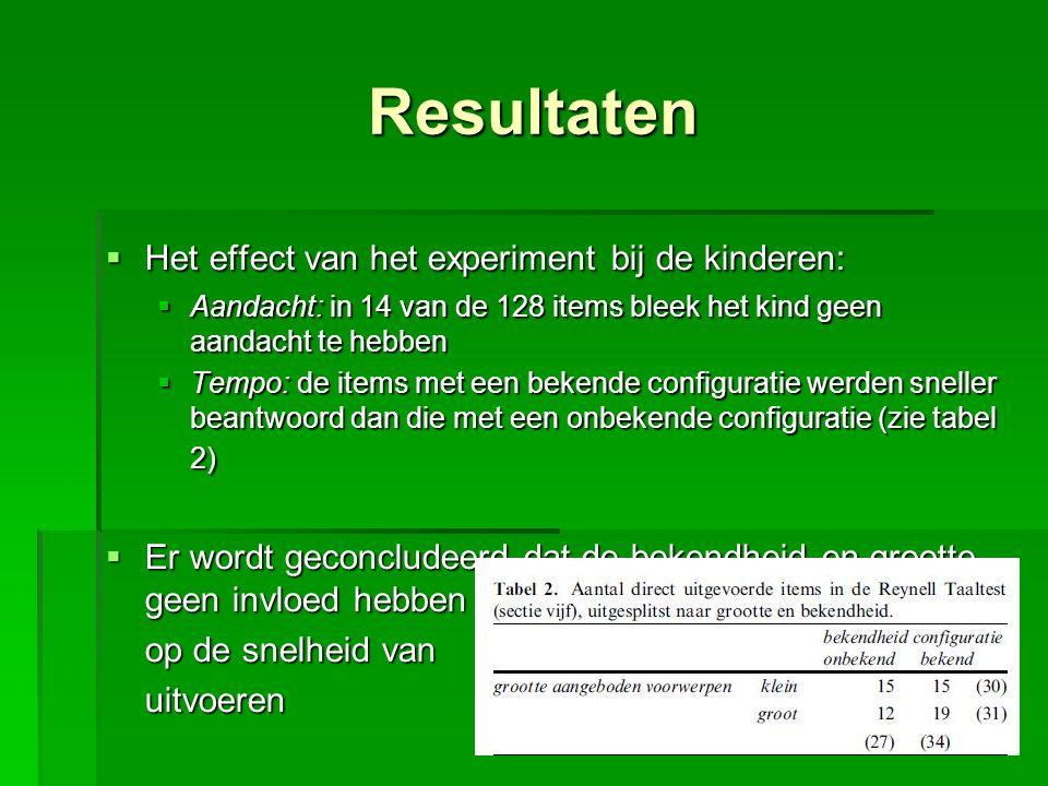 Resultaten Het effect van het experiment bij de kinderen: