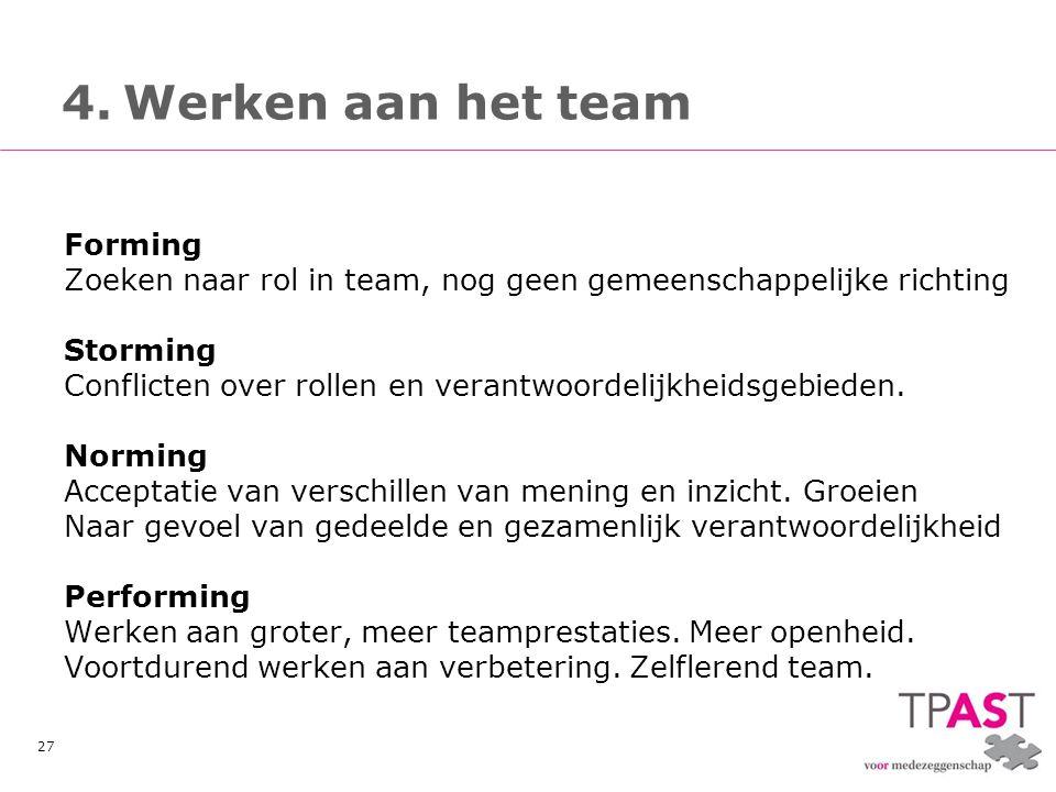 Werken aan het team Forming