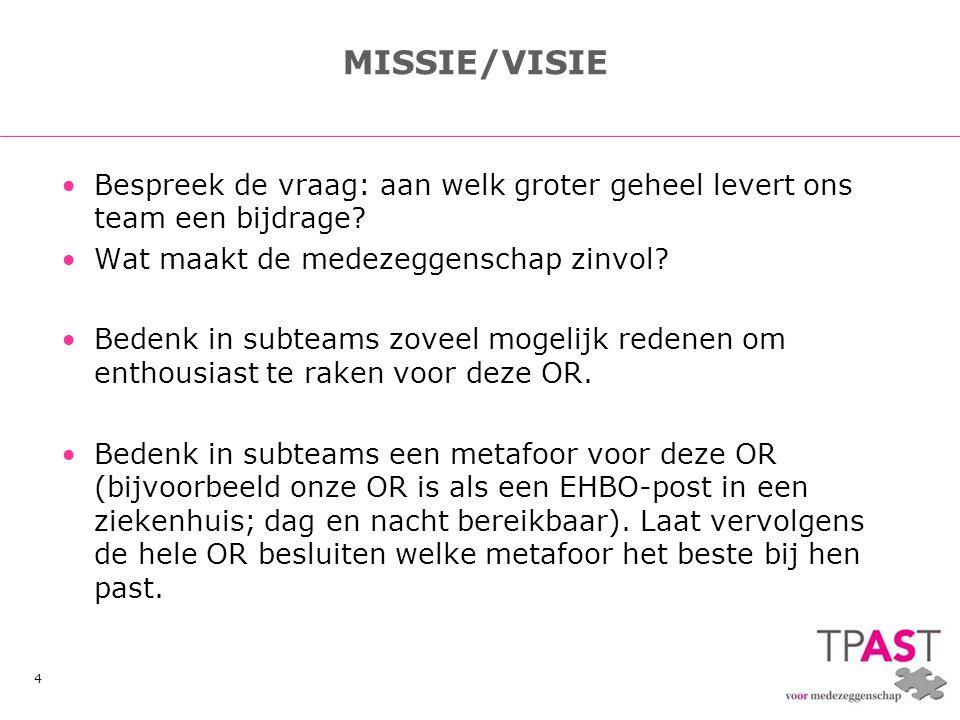 MISSIE/VISIE Bespreek de vraag: aan welk groter geheel levert ons team een bijdrage Wat maakt de medezeggenschap zinvol