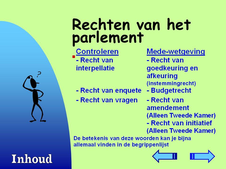 Rechten van het parlement