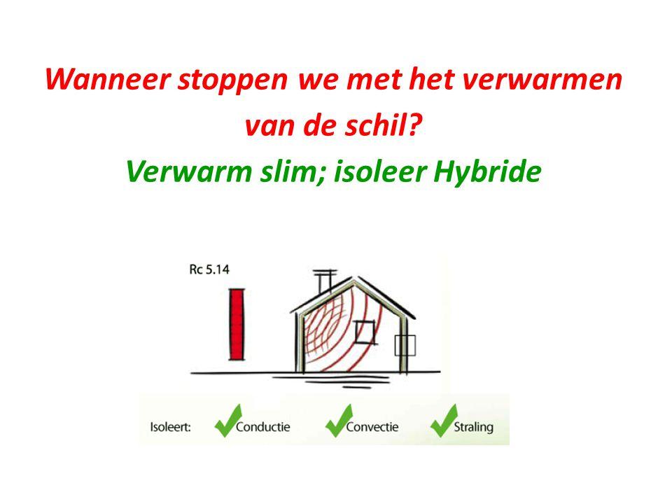 Wanneer stoppen we met het verwarmen Verwarm slim; isoleer Hybride