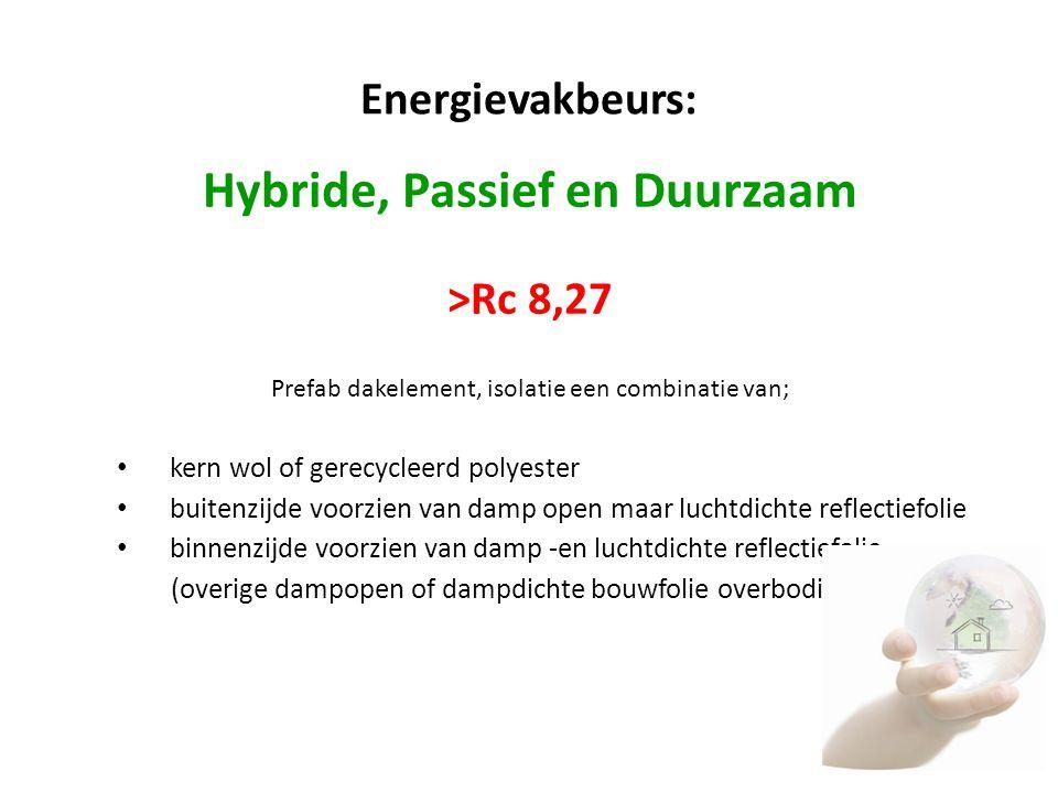 Hybride, Passief en Duurzaam