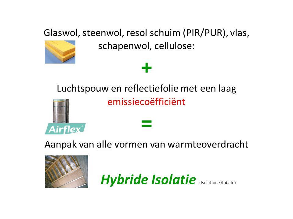 Glaswol, steenwol, resol schuim (PIR/PUR), vlas, schapenwol, cellulose: