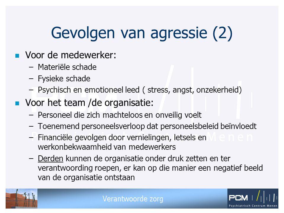 Gevolgen van agressie (2)