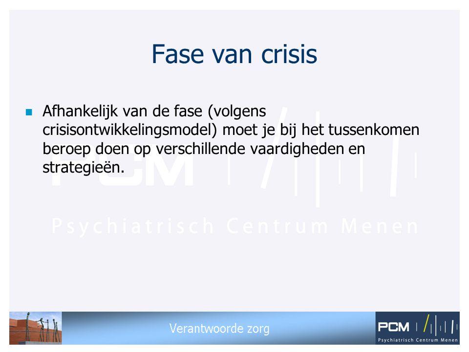 Fase van crisis