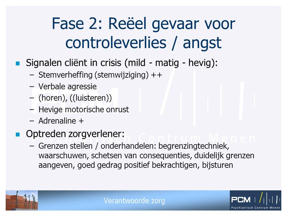 Fase 2: Reëel gevaar voor controleverlies / angst