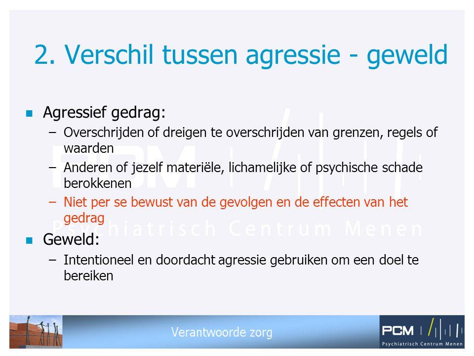 2. Verschil tussen agressie - geweld