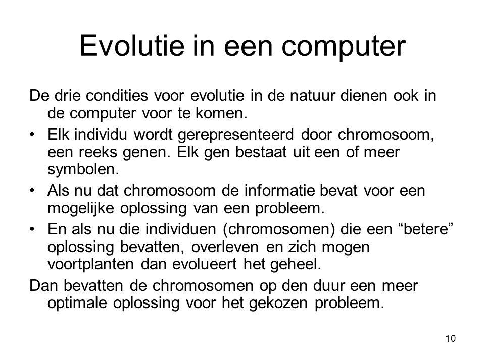 Evolutie in een computer