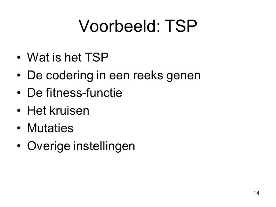 Voorbeeld: TSP Wat is het TSP De codering in een reeks genen