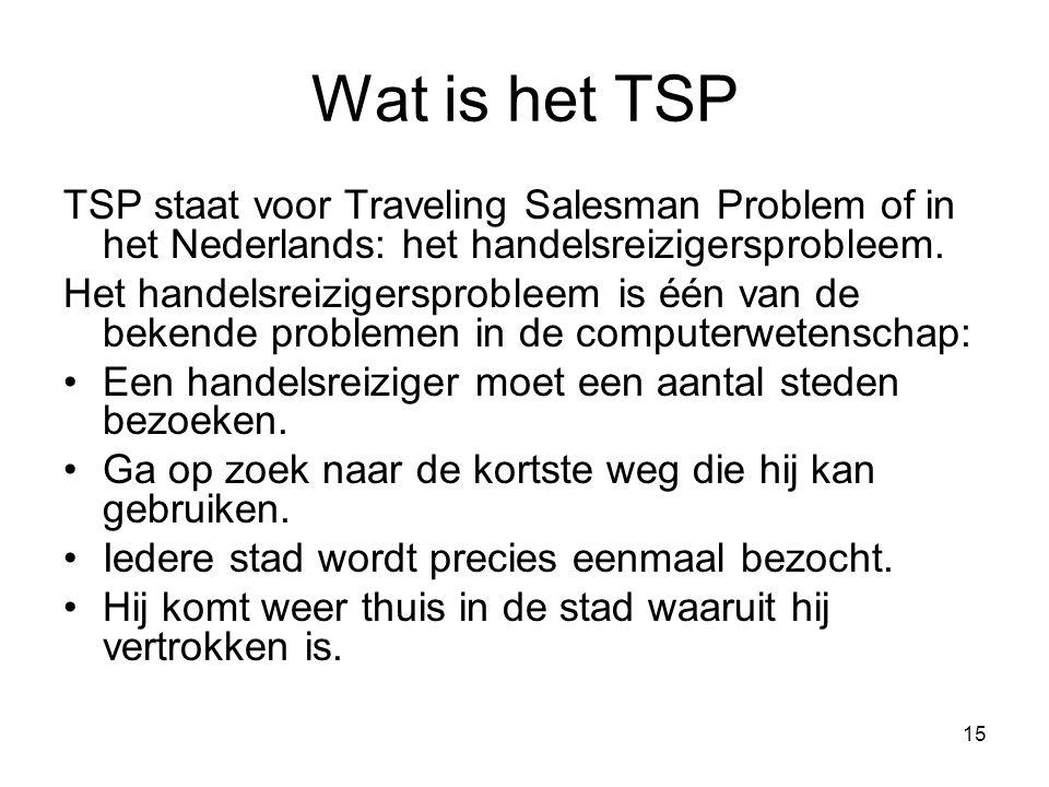 Wat is het TSP TSP staat voor Traveling Salesman Problem of in het Nederlands: het handelsreizigersprobleem.