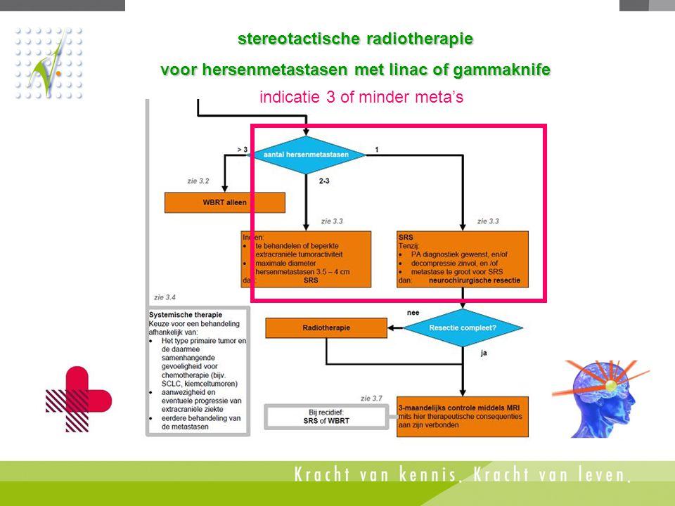 stereotactische radiotherapie