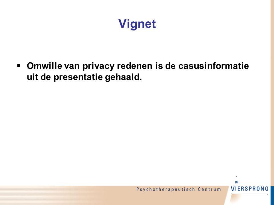 Vignet Omwille van privacy redenen is de casusinformatie uit de presentatie gehaald.