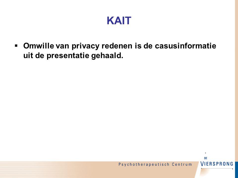 KAIT Omwille van privacy redenen is de casusinformatie uit de presentatie gehaald.
