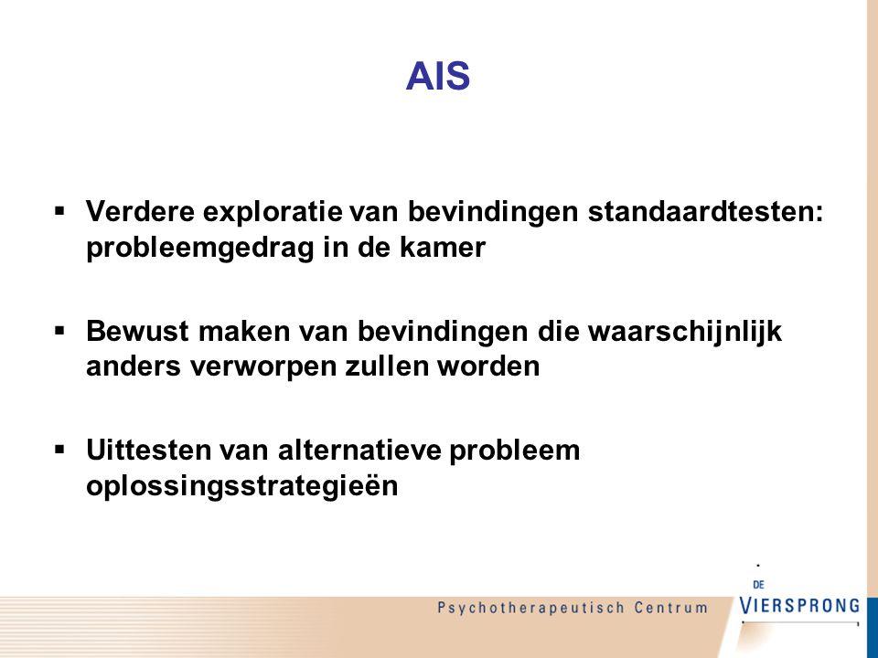 AIS Verdere exploratie van bevindingen standaardtesten: probleemgedrag in de kamer.