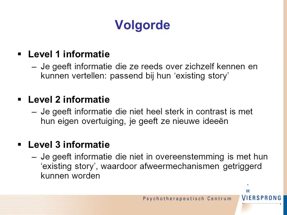 Volgorde Level 1 informatie Level 2 informatie Level 3 informatie