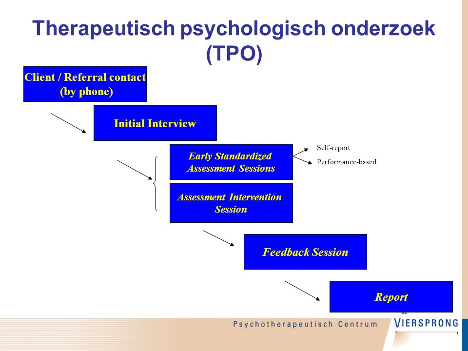 Therapeutisch psychologisch onderzoek (TPO)